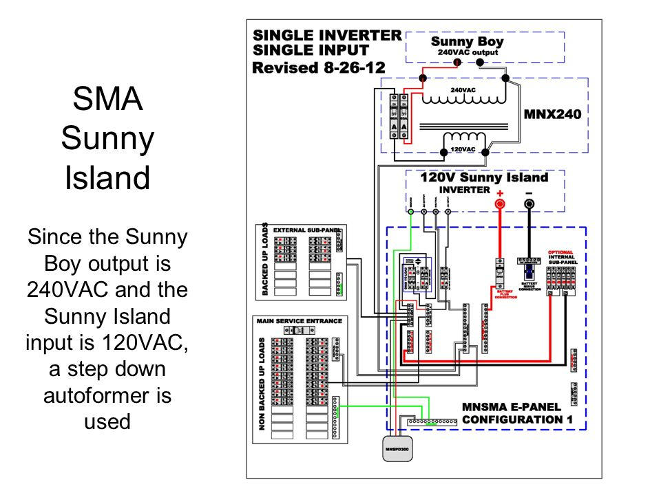 Sunny Boy Inverter Wiring Diagram