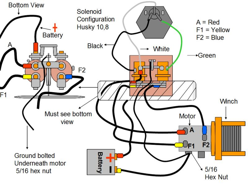 DIAGRAM] 5000s Superwinch Wiring Diagram FULL Version HD Quality Wiring  Diagram - PDFBOOKS-TOME.JIMMY2K.ITDiagram Database
