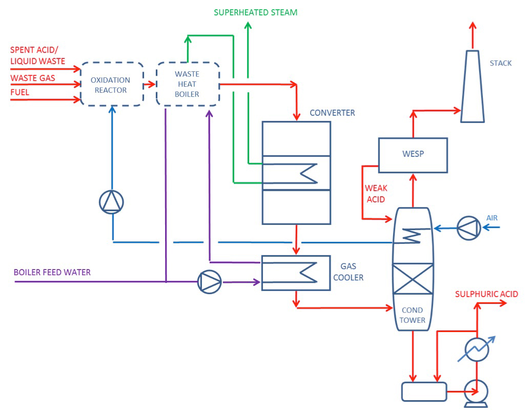 DIAGRAM] Gas Steam Boiler Wiring Diagram FULL Version HD Quality ...