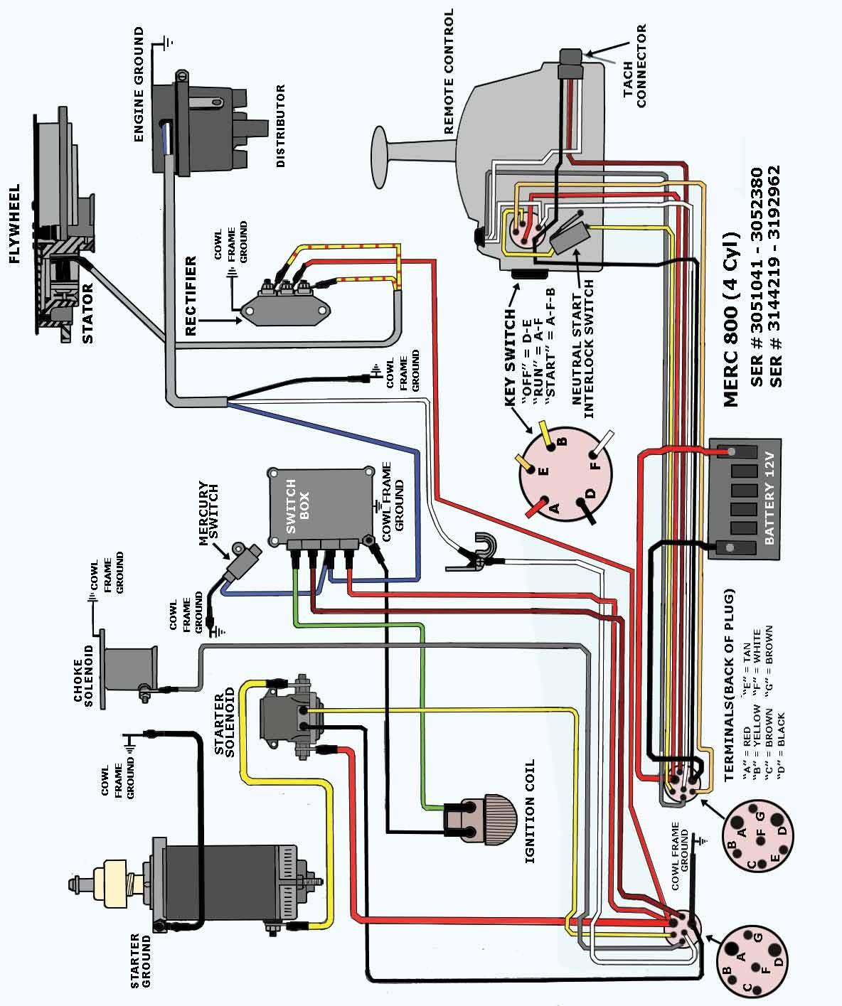 Suzuki Dt40 Outboard Ignition Switch Wiring Diagram
