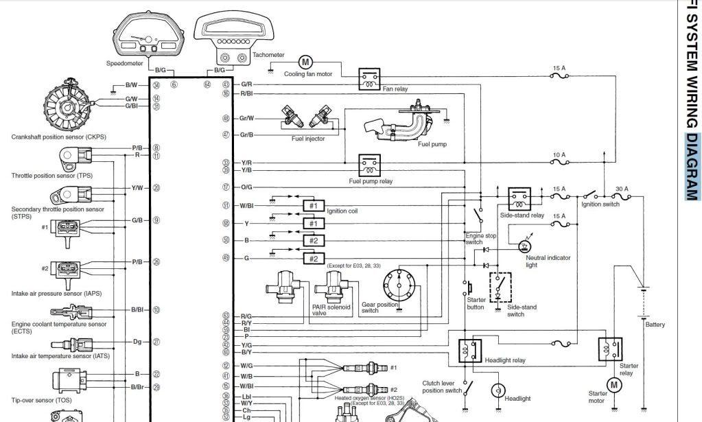 Suzuki M109r Wiring Diagram