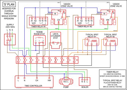 Sw6de Gas Valve Wiring Diagram
