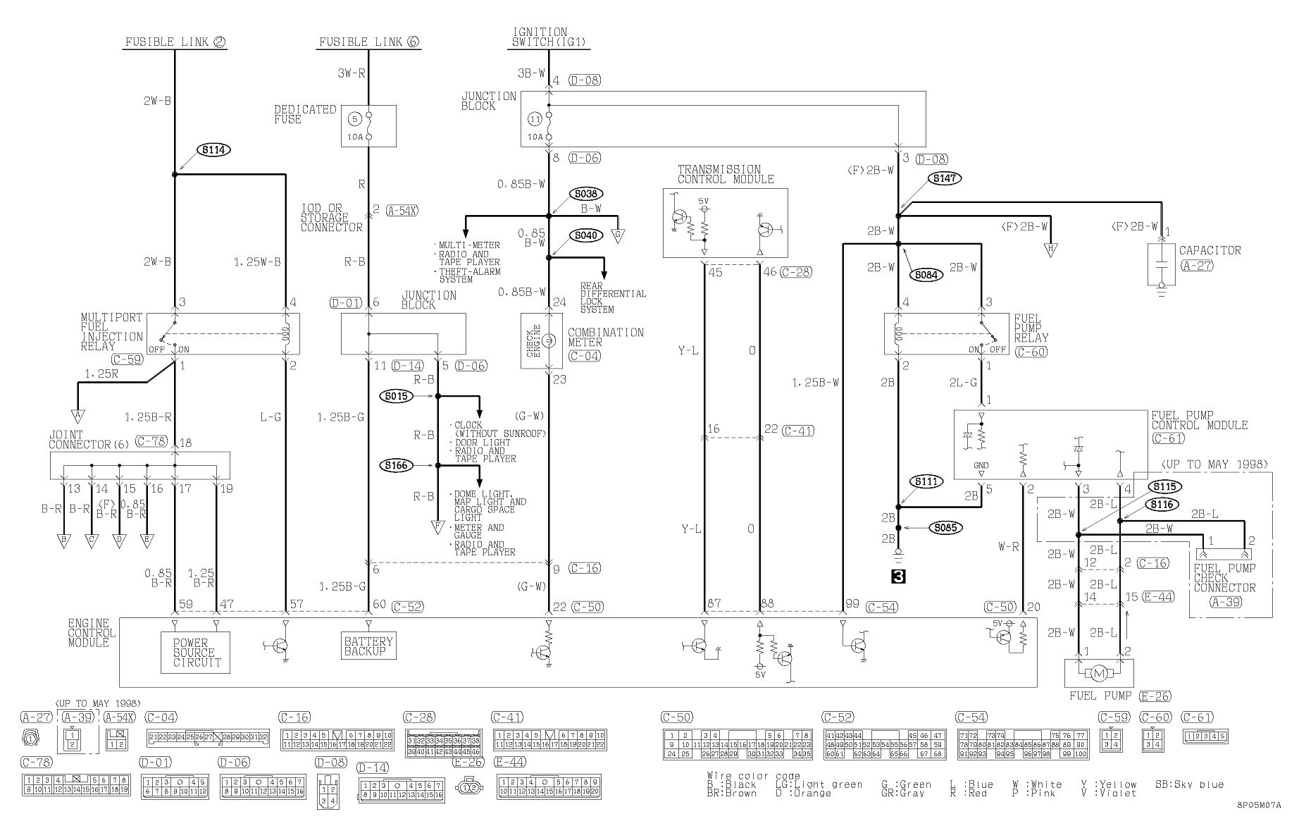 Sweetwater Pontoon Boat Wiring Diagram