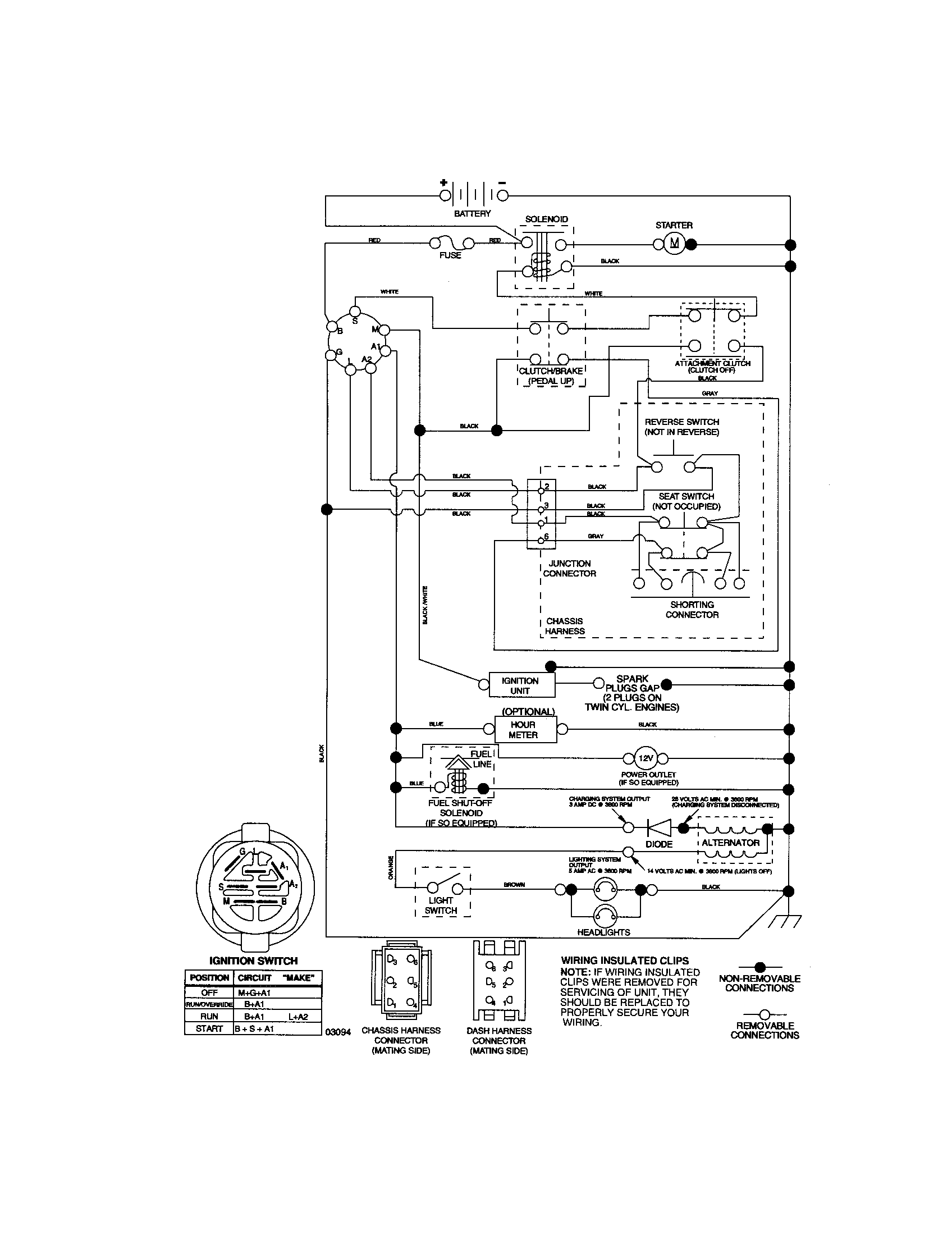 Swisher 60 Mower Ignition Switch Wiring Diagram