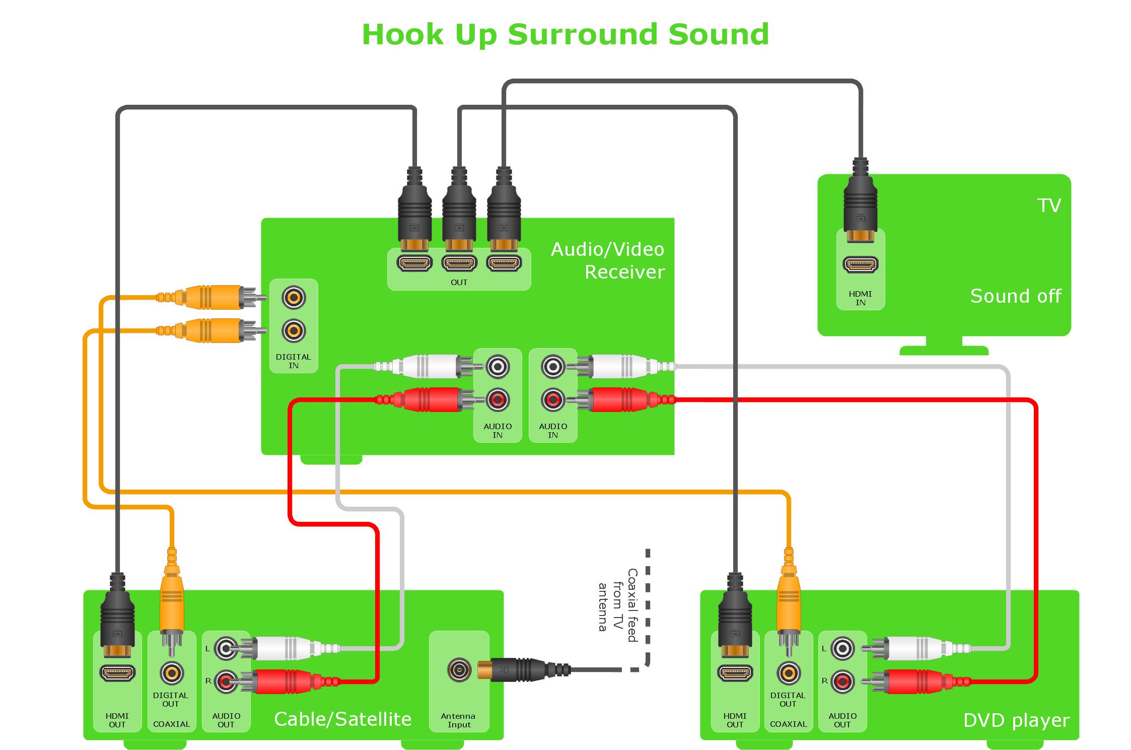 Diagram  Rca Audio Connector Diagram Full Version Hd