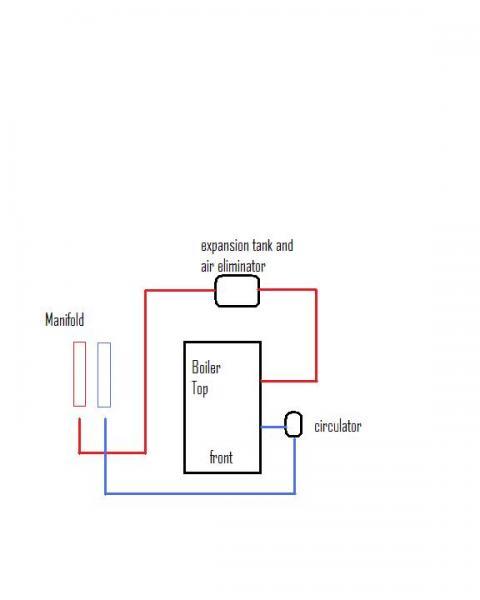 Taco 007 F5 Wiring Diagram