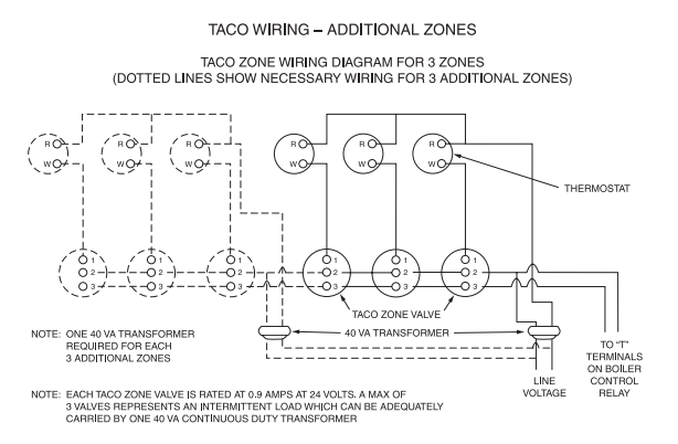 taco 571 2 wiring list of wiring diagrams Taco Zone Valve Wiring 572
