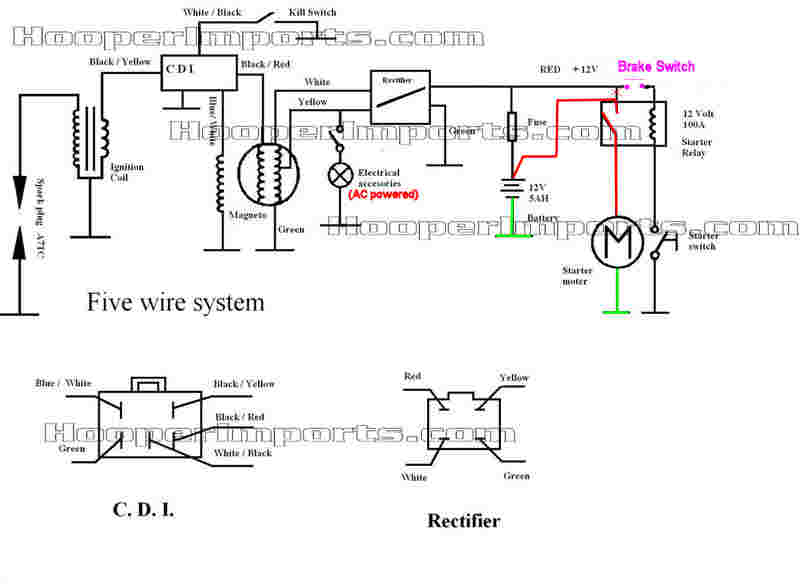 5 Wire Cdi Wiring Diagram from schematron.org