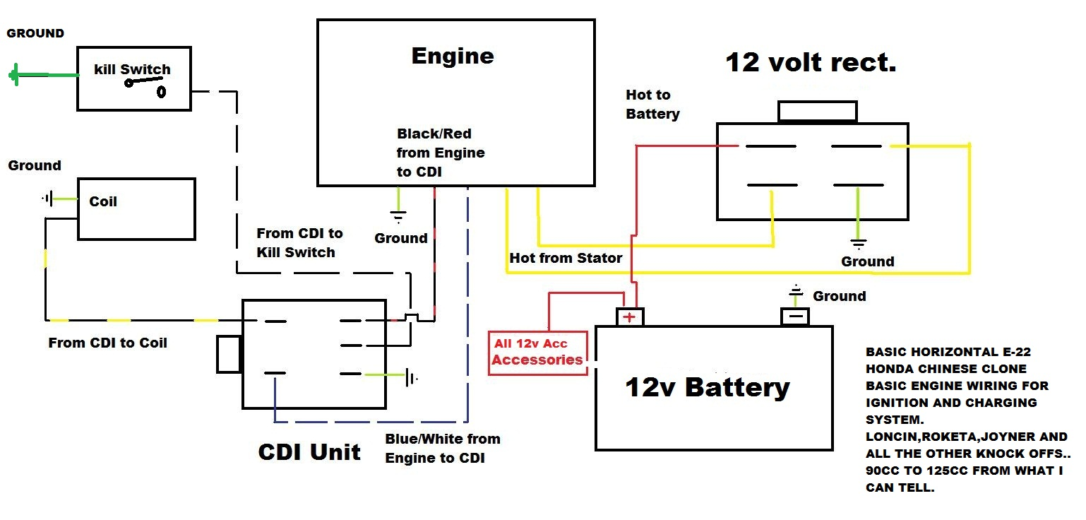 Chinese Atv Wiring Diagram 250Cc from schematron.org