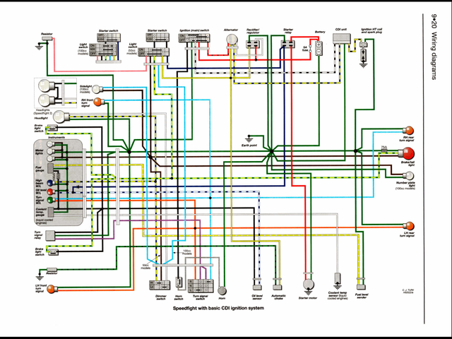 Taotao 50cc    Scooter       Wiring       Diagram