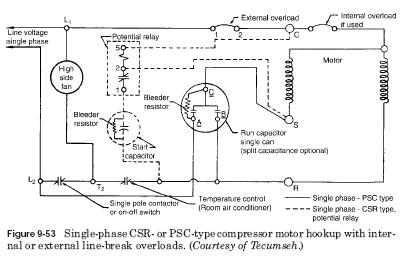 Psc Motor Wiring Diagrams   Index listing of wiring diagrams on
