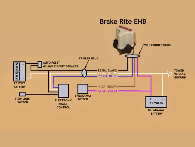 tekonsha trailer breakaway wiring diagram