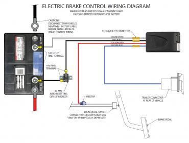 on electric trailer ke tekonsha p3 controller wiring diagram