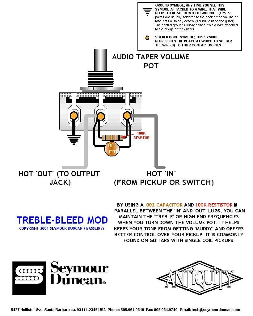 Wiring Diagram Fender Telecaster Wiring Diagram Guitar Jack Wiring