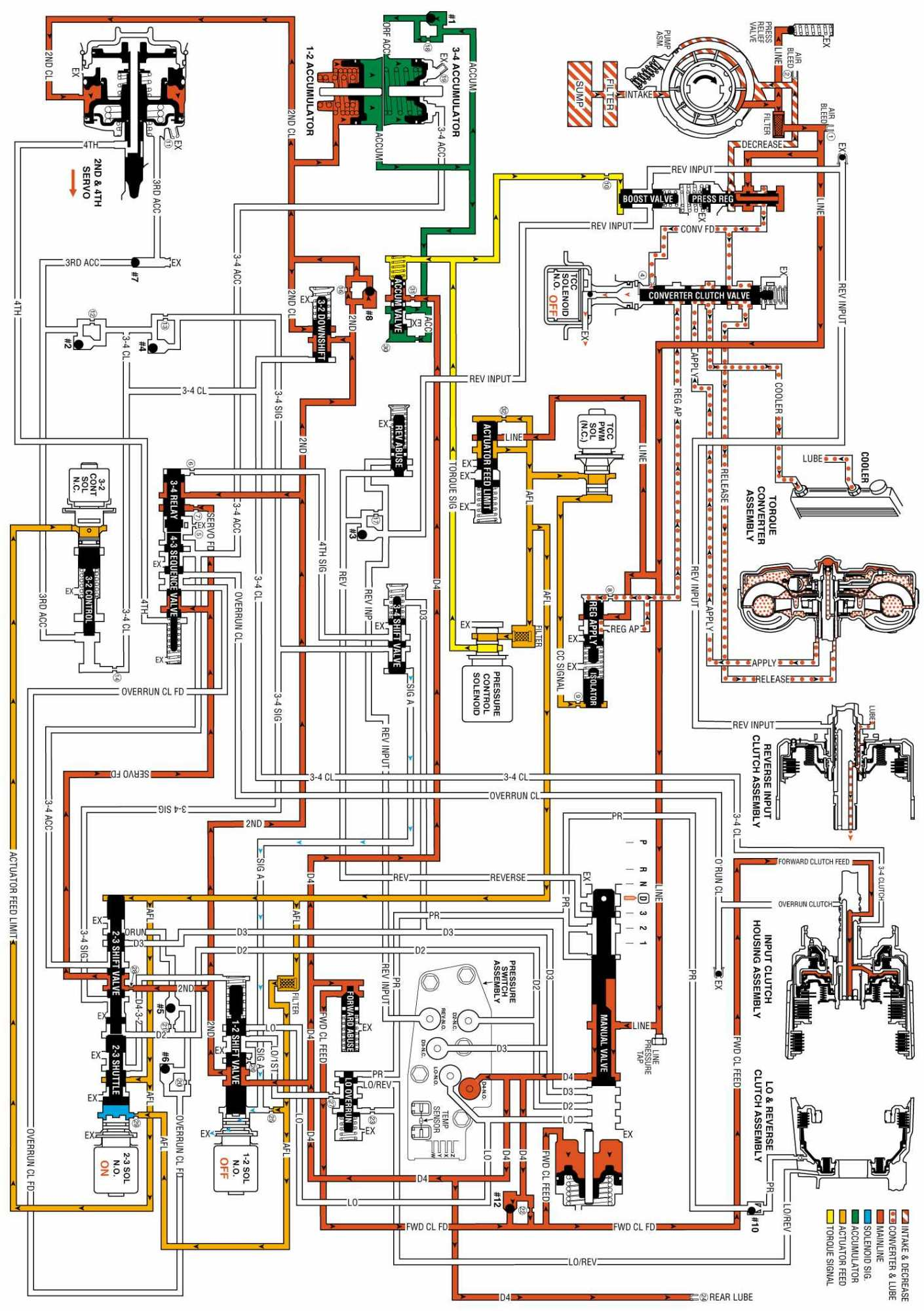 Th400 Diagram | Wiring Library