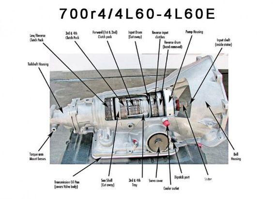 Th400 Transmission Parts Diagram