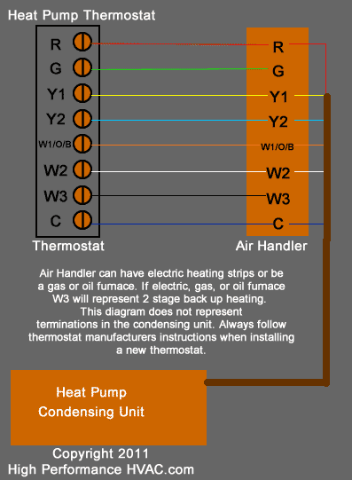 th5220d1003-honeywell-thermostat-wiring-diagram-for-heat-pump-5  Stage Nest Wiring Diagram on for humidifier, hello 2 chimes, 2 stage thermostat, heat pump, 3rd gen installation,