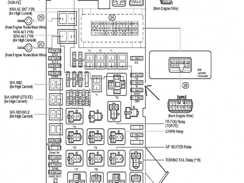 the stereo unit wiring diagram for a2015 toyota tacoma on 2003 tacoma  fuse diagram,