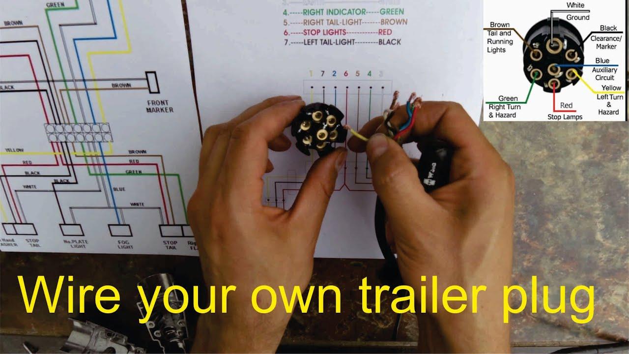 Thule 7 Pin Wiring Diagram