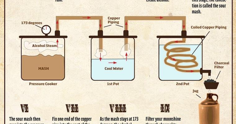 Thump Keg Diagram