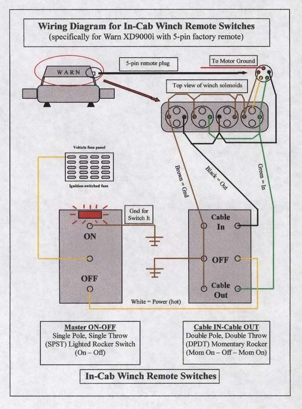 Tigerz11 Winch Solenoid Wiring Diagram