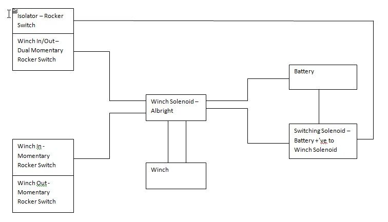 Tigerz11 Winch Solenoid Wiring Diagram