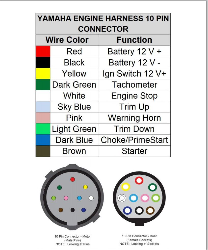 tohatsu m140 lcd multimeter wiring diagram. Black Bedroom Furniture Sets. Home Design Ideas