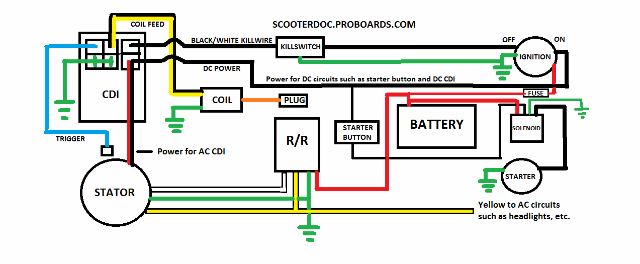 Tomberlin Crossfire 150 Wiring Diagram