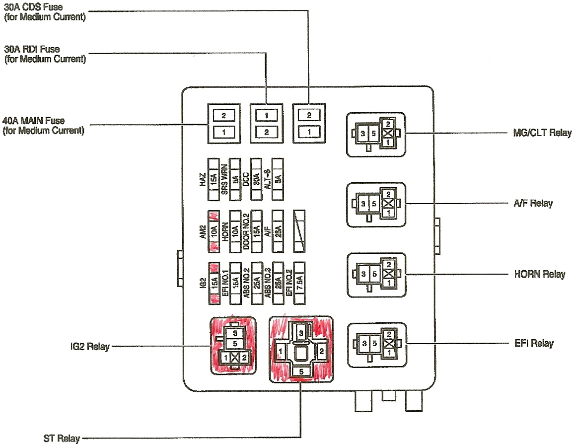 Toyota Fortuner Radio Wiring Diagram