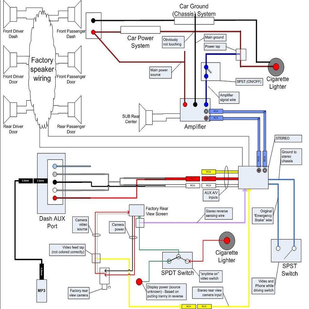 Toyota Highlander Jbl Wiring Diagram