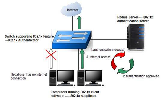 Tp Link Hs210 Wiring Diagram