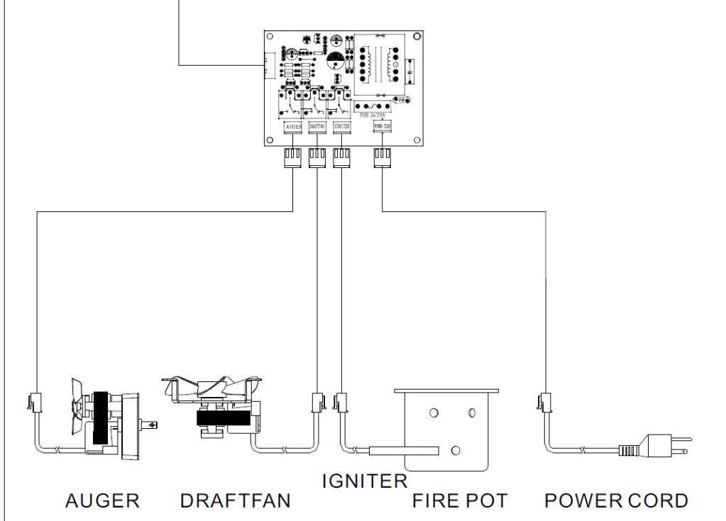 Traeger Digital Thermostat Wiring Diagram