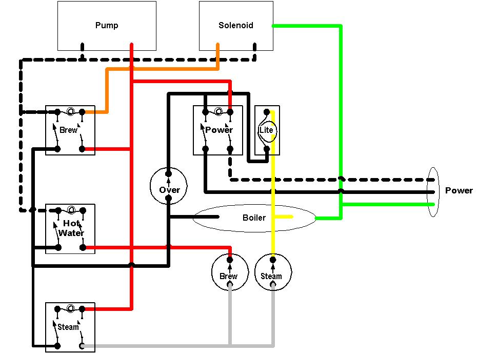 [DIAGRAM_5UK]  Traeger Thermostat Schematic Tao Tao 50cc Engine Diagram -  auto-car1987.95ri.the-rocks.it | Wire Schematic For Traeger |  | Bege Wiring Diagram Source Full Edition