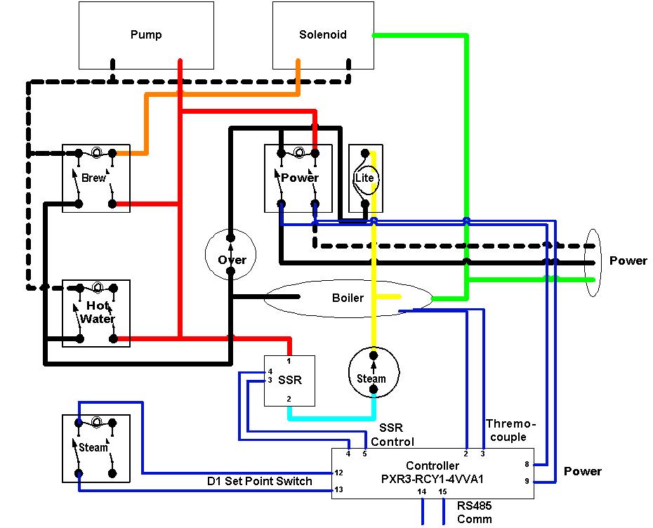 traeger grills wiring library wiring diagram rh 6 gfbcx dominik suess de