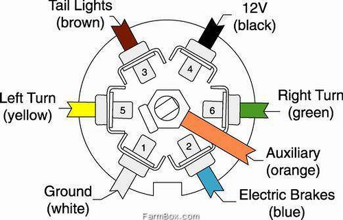 Trailer Wiring Diagram For 2010 Qx56 7 Pin To 4 Pin on