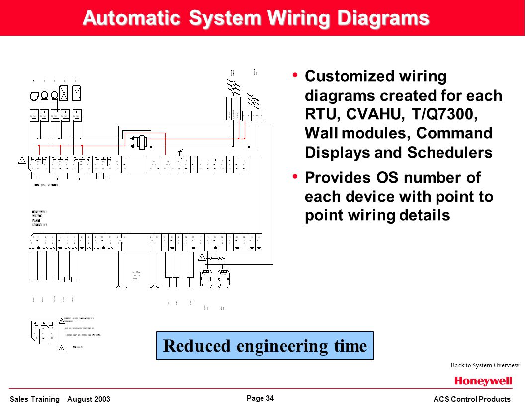 Training Course Addressable Fire Alarm System Tutorial Wiring Honeywell Diagram Pdf