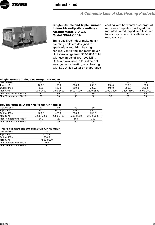Trane Weathertron Baystat 239 Thermostat Wiring Diagram from schematron.org