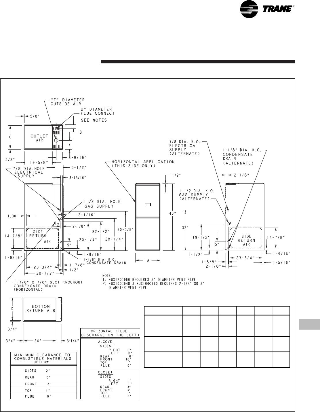 on o ga trane wiring diagrams