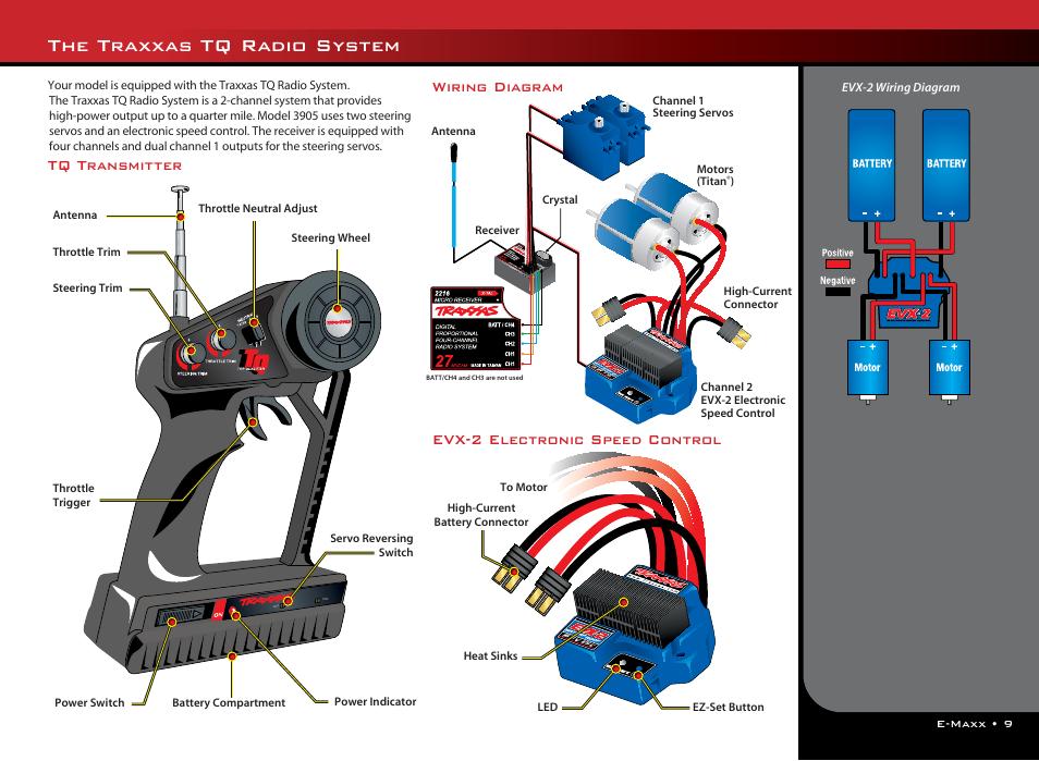 Traxxas O A Wiring Diagram