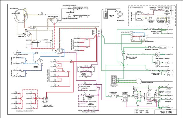 Triumph Tr3A Wiring Diagram from schematron.org