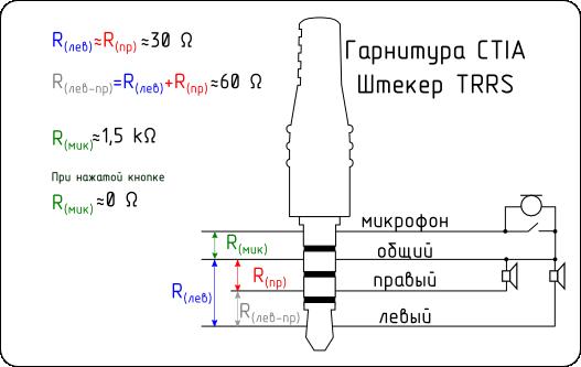 Trrs Wiring Diagram