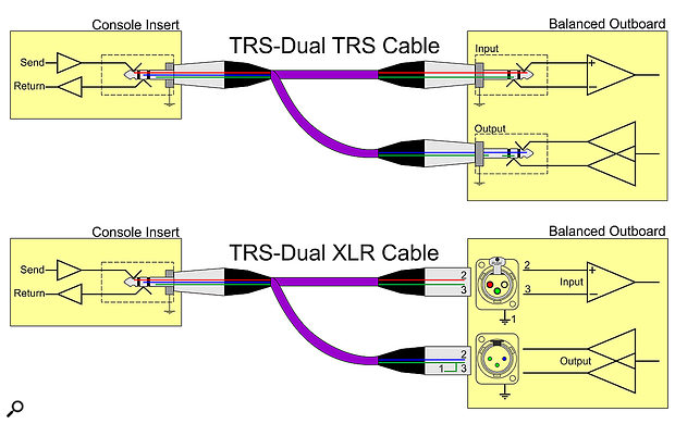 Trs To Rca Wiring Diagram