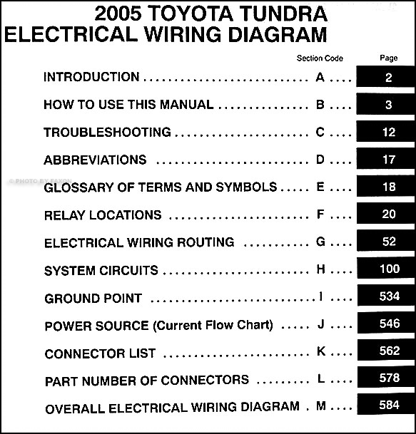 Tundra Frac Harness Wiring Diagram