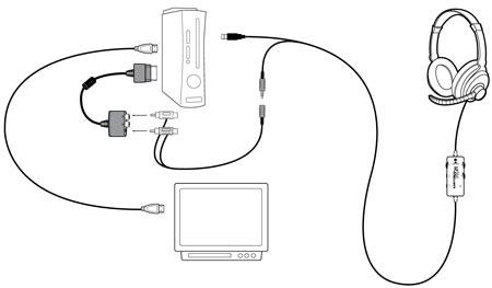 X12 Wiring Diagram - Wiring Diagram Post on system architecture diagram, turtle beach mic wiring in, turtle beach x11 diagram, xbox one connections diagram, turtle beach repair wiring, turtle beach x12, turtle beach talkback cable,