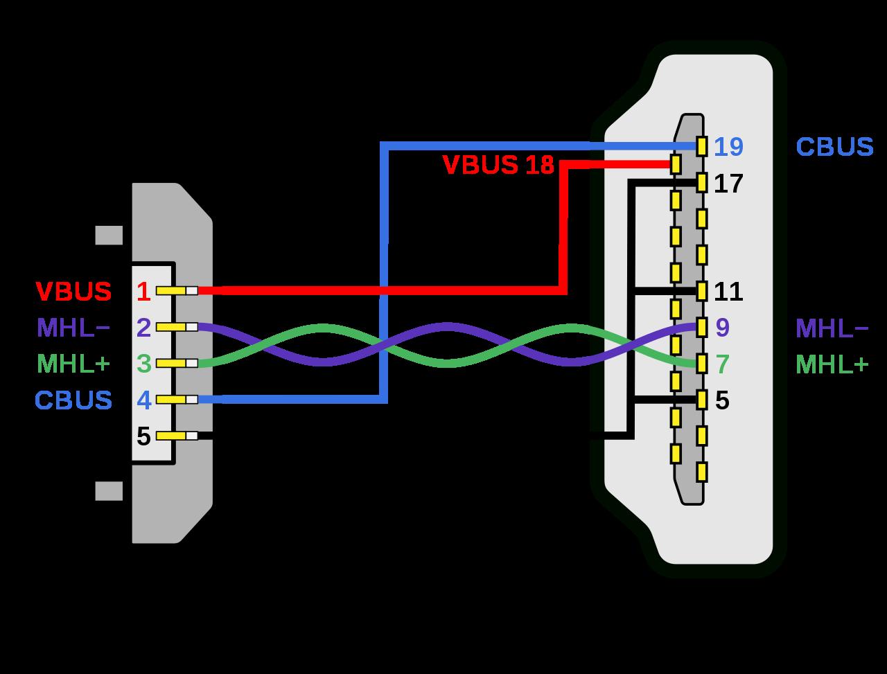 Usb To Rca Cord Splice Wiring Diagram Audio Usb Audio To Rca Cable Wiring Diagram on 3.5mm plug wiring diagram, usb cable schematic diagram, telephone plug wiring diagram, rca to usb pinouts, speakon connector wiring diagram, pyle radio wiring diagram, balanced audio wiring diagram, usb 2.0 cable diagram, rca connector positive and negative, speaker wiring diagram, rca to xlr wiring-diagram, rca wire, rca wiring positive negative,