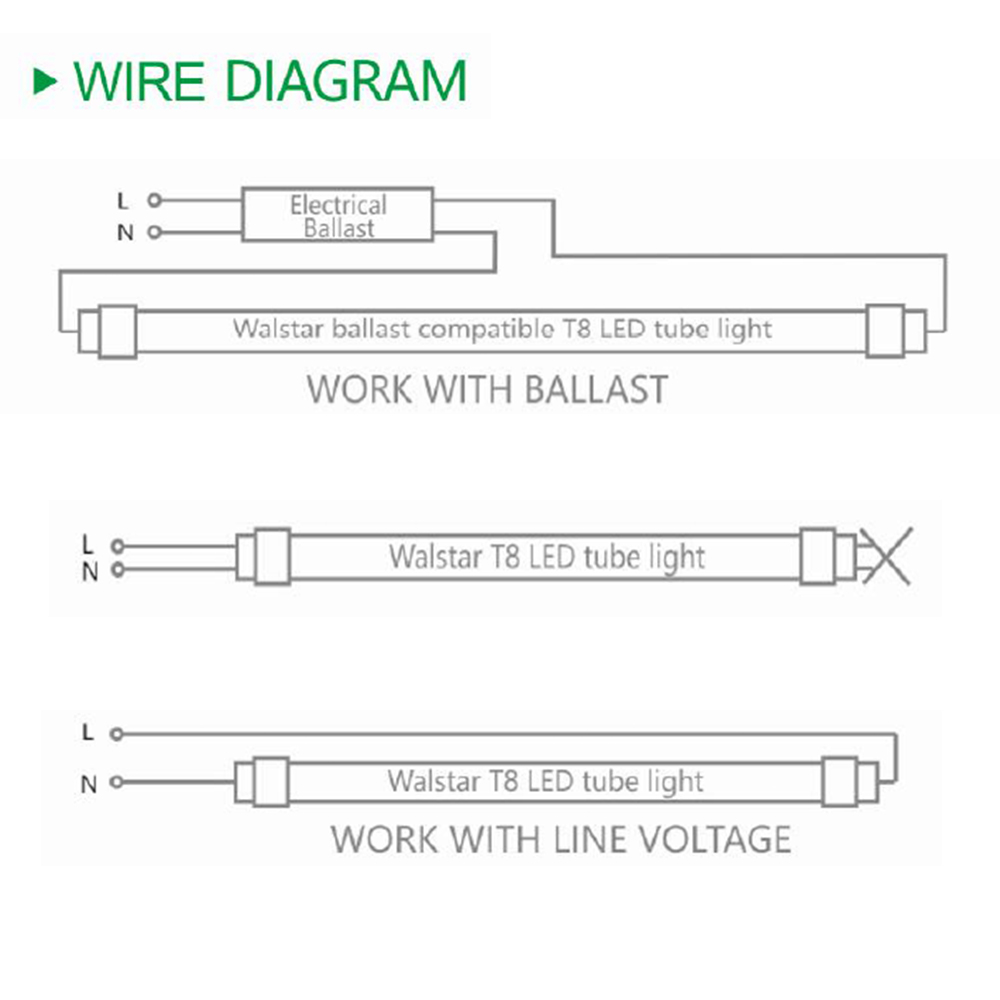 Utilitech T8 Led Wiring Diagram