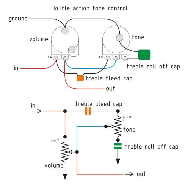 Varitone Wiring Diagram With Volume And Tone Pot