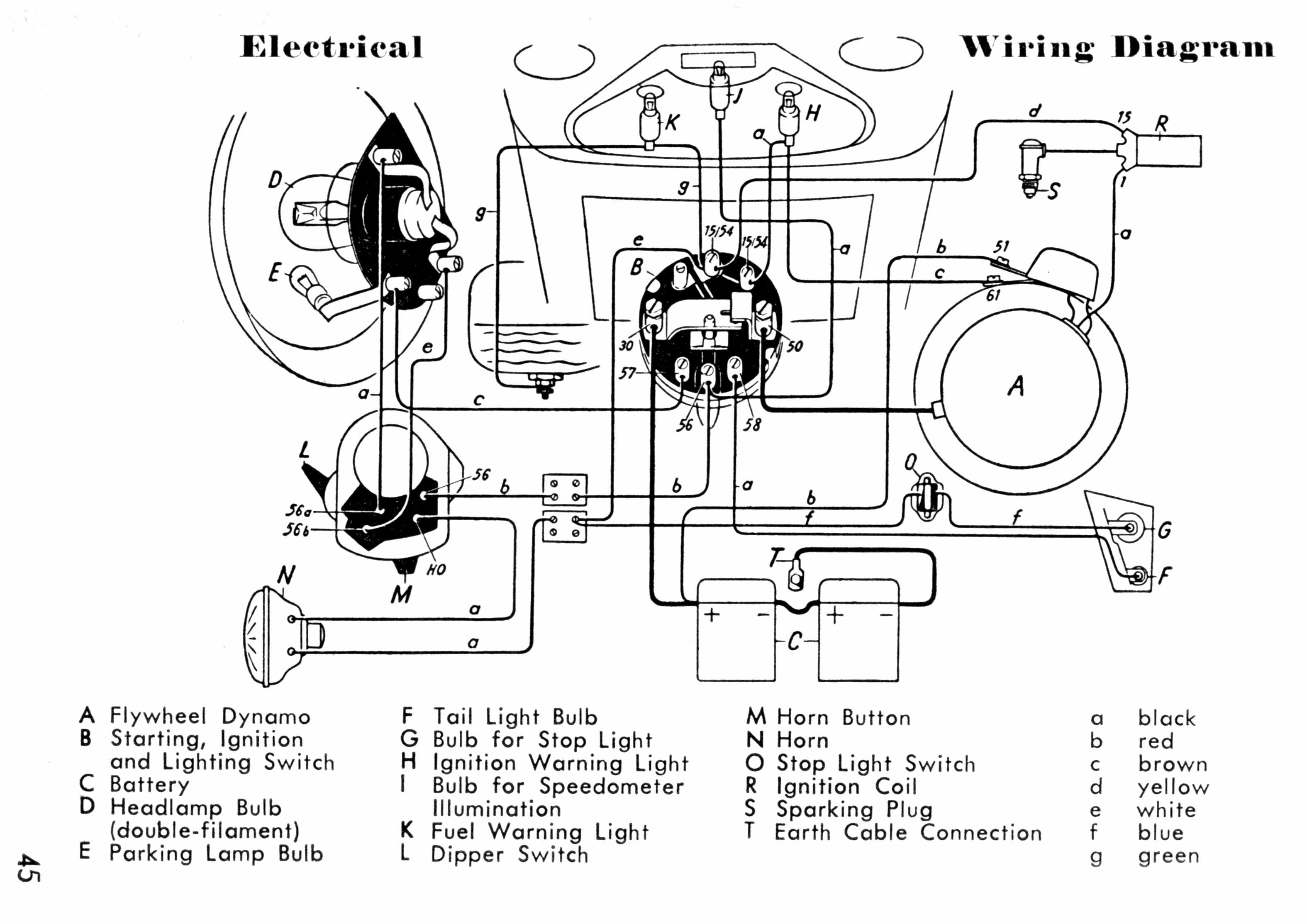 Velocifero Mad 48 Volt 1600w Wiring Diagram Plugs on