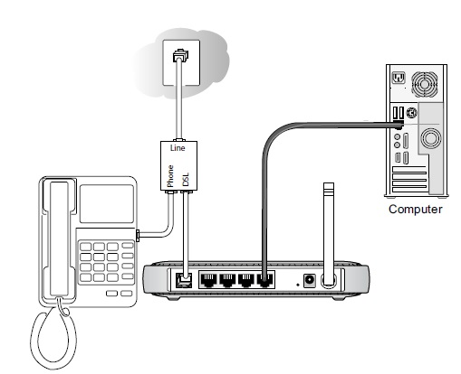 Verizon Dsl Wiring Diagram
