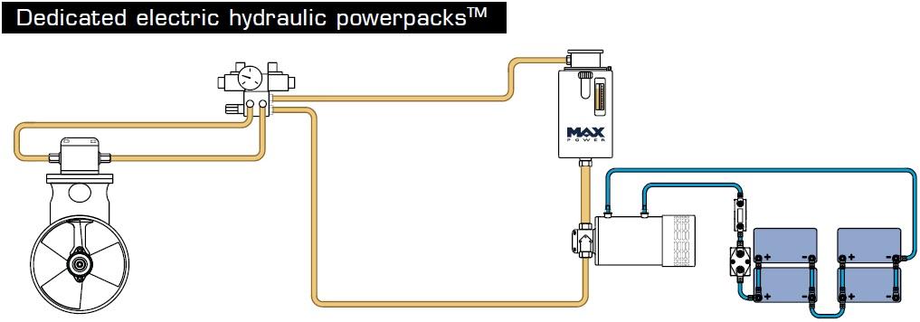 vetus bow thruster wiring diagram. Black Bedroom Furniture Sets. Home Design Ideas
